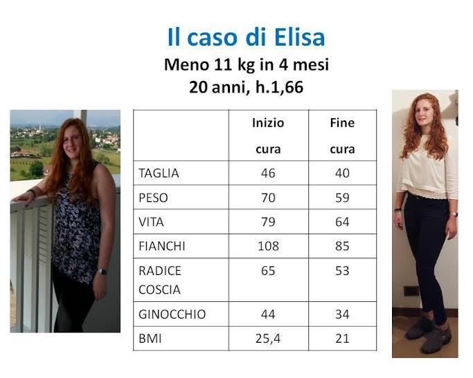 Il caso di Elisa
